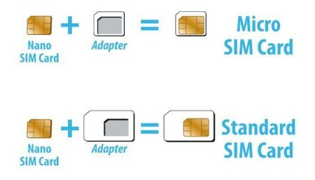 PURO Nano SIM Adapter - Adapter do karty